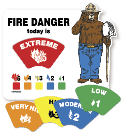 Fire Danger Vehicle Sign